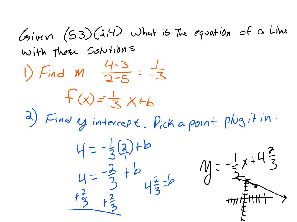 Slope Intercept Form Of An Equation Mr Kipkes Class Website
