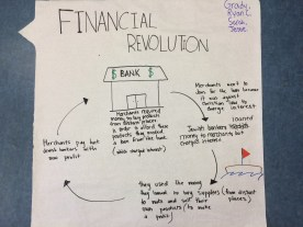 financial-revolution