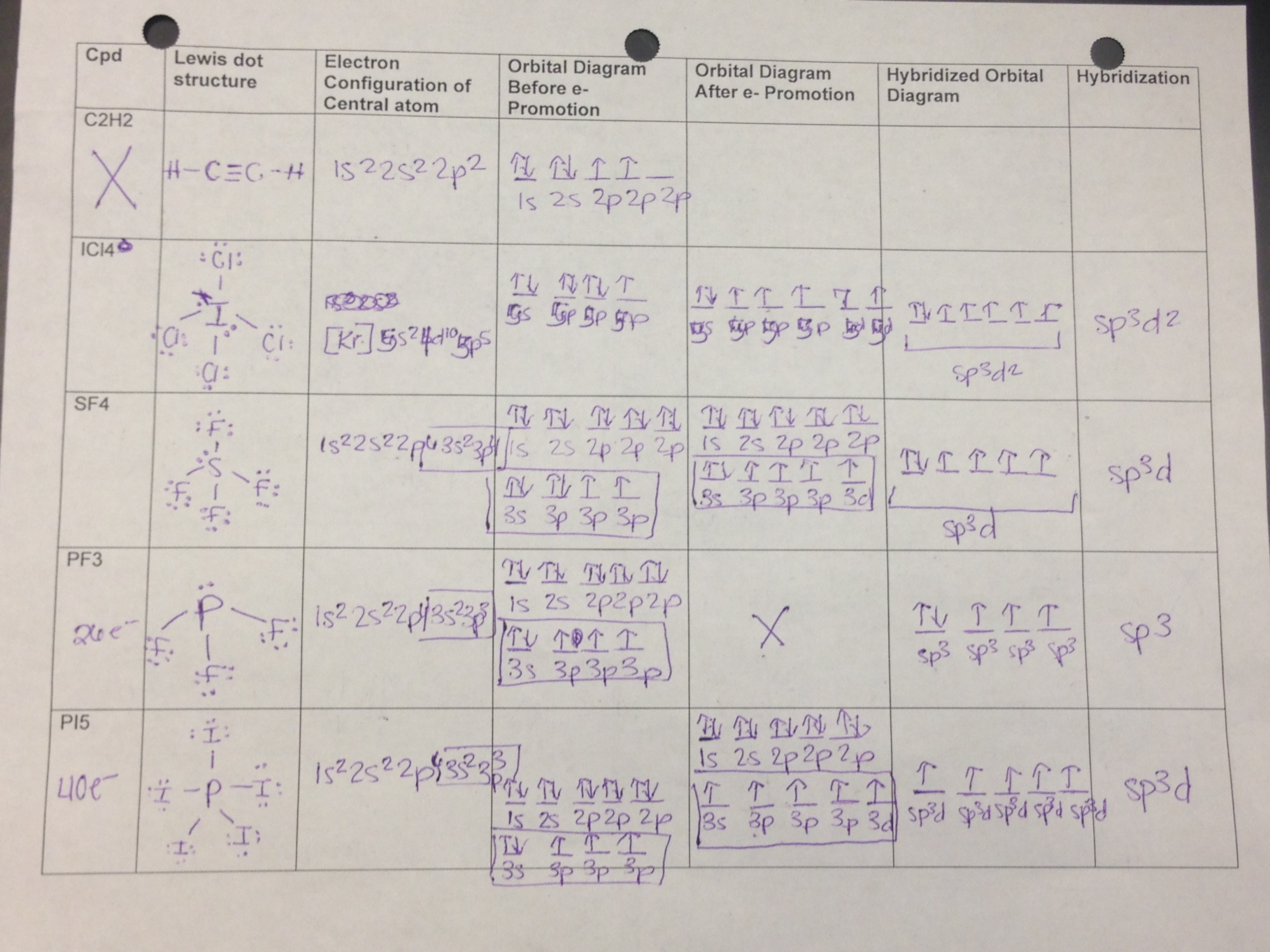 Vsepr Worksheet I Answers