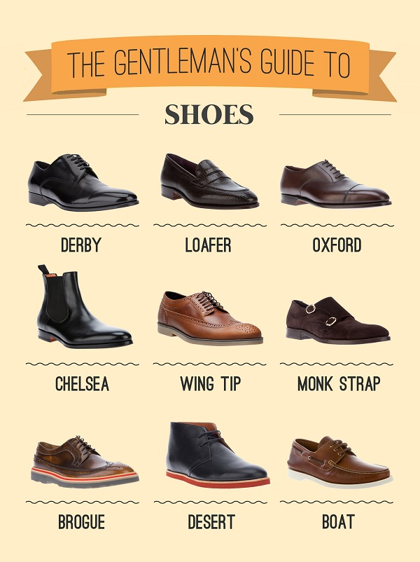 Ultimate Guide To Mens Shoe Styles Step Up Your Shoe Game Mr