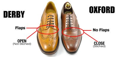 dress shoe style guide for men