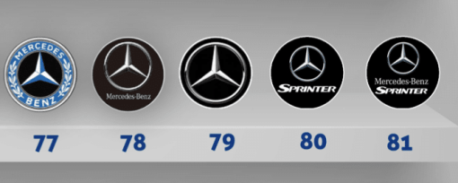 Mercedes Logo Choices
