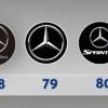 Mercedes Logo Choices