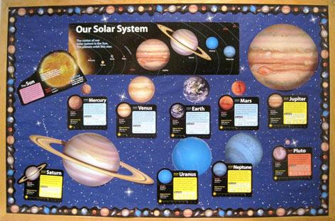 Bulletin Boards - MR. Morales' Science Page
