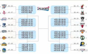 [LIVE線路5] 2013 NBA季後賽直播/時間表