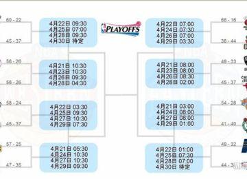 [LIVE線路] 衛視體育台直播 2013 NBA季後賽直播/時間表