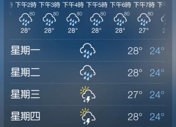 [密技]美化iPhone通知中心的天氣圖