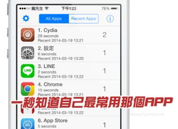 [Cydia for iOS3~iOS9] 「App Stat」一秒讓自己知道那個APP是最常用