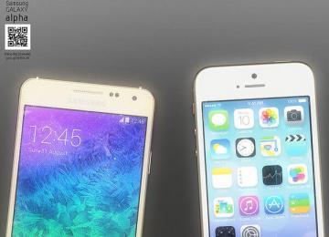 蘋果iPhone6三星Galaxy Alpha新機概念3D圖大PK