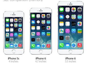 [懶人包]iPhone6即將在今年推出!你知道推出前謠言有哪些嗎?含完整規格、價格表