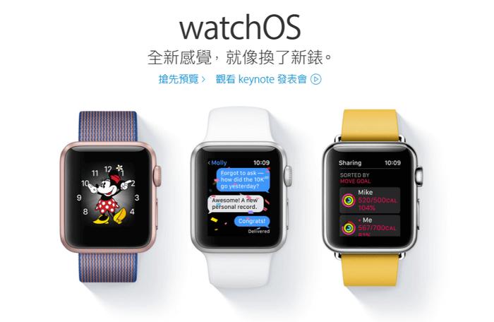 watchOS-Chinese-website