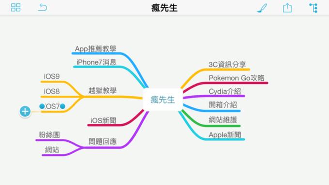 MindNode-app-3