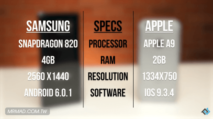 galaxy-note-7-vs-iphone6s-1