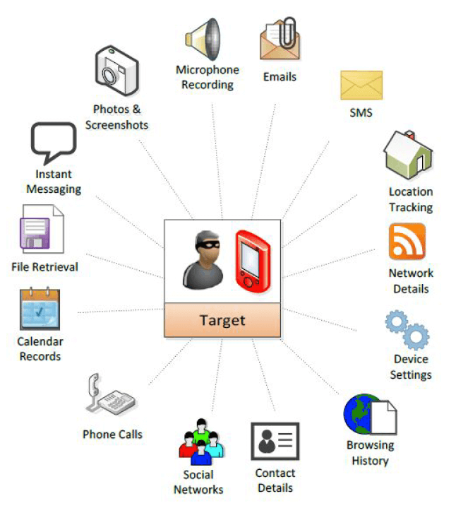 ios9-3-5-0day-iphone-hacking-nso-pegasus-2