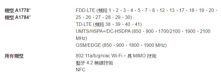 apple-iphone7-7plus-3ca-2