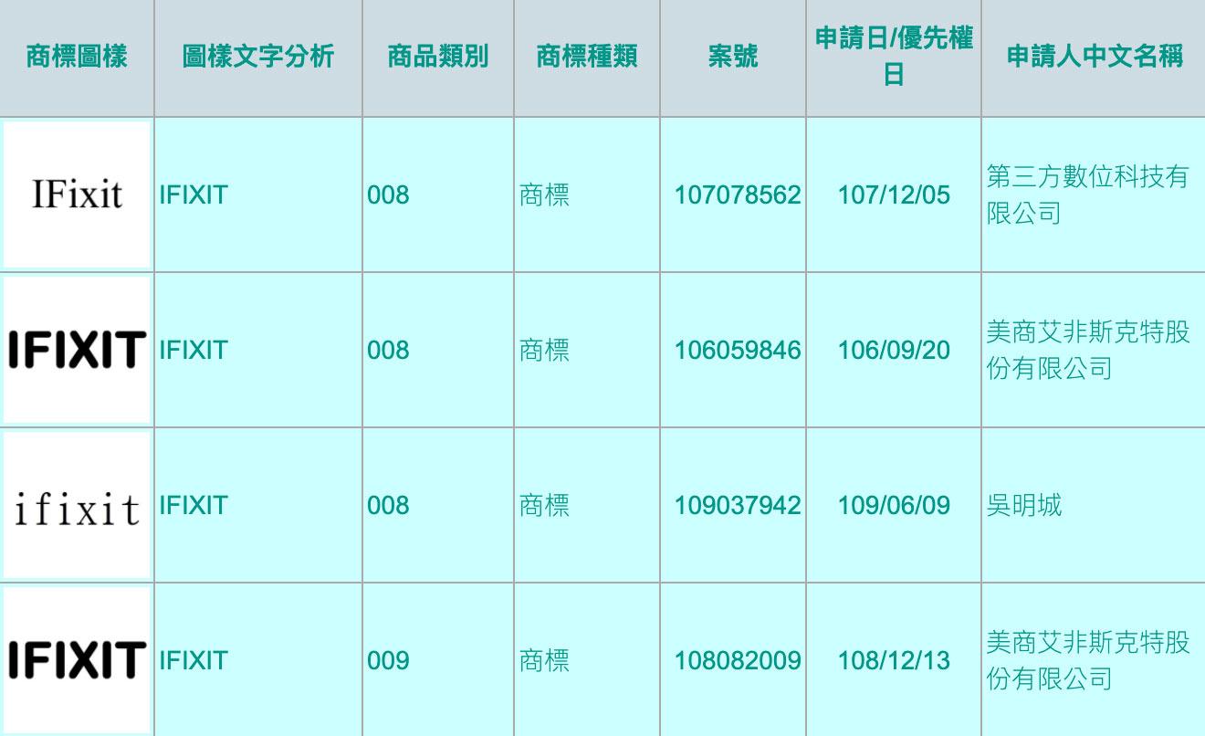 iFixit 有設立臺灣分公司?分析iFixit Taiwan 是不是真美國原廠 - 瘋先生