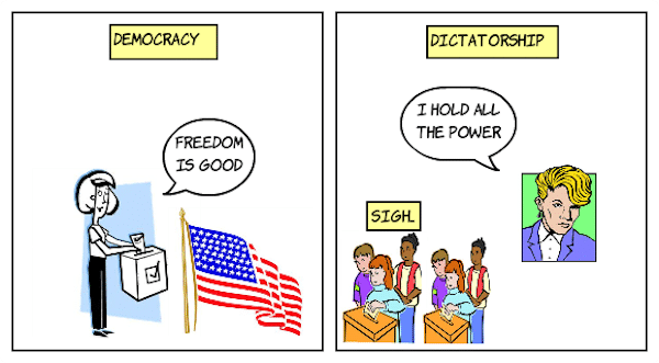 Cartoon Party Rule Images And One Dictatorship