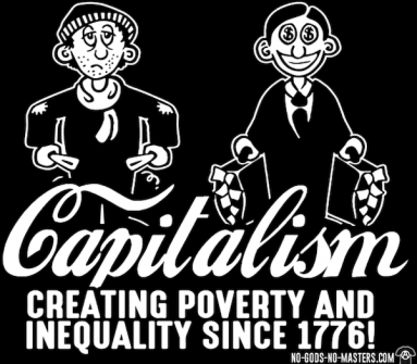 Image result for capitalism