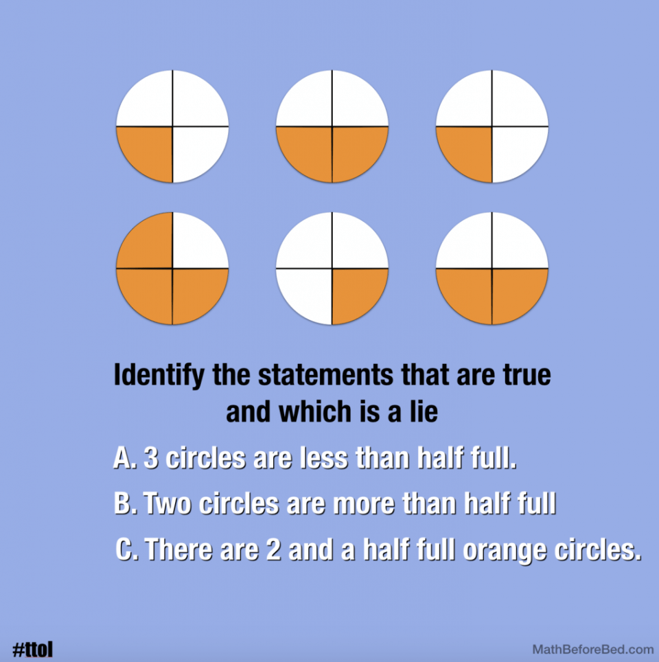 4 ways to use two truths & one lie in any math class. – mr. orr is a