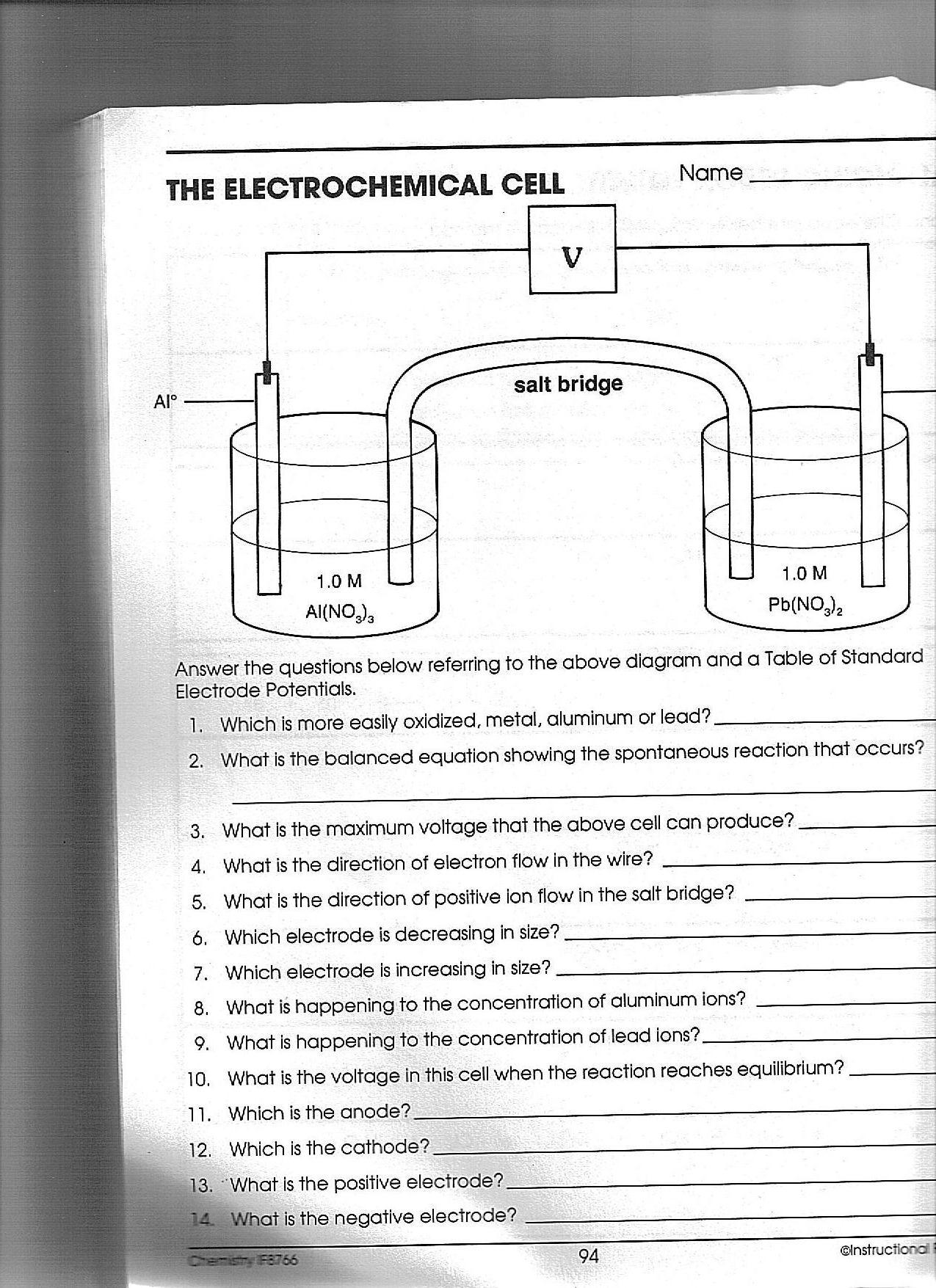 Chemistry Iiib