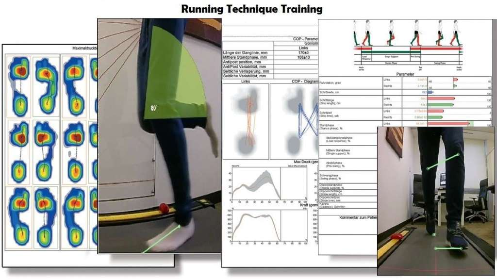 Running Technique Training Mr Salus Sporting Lab