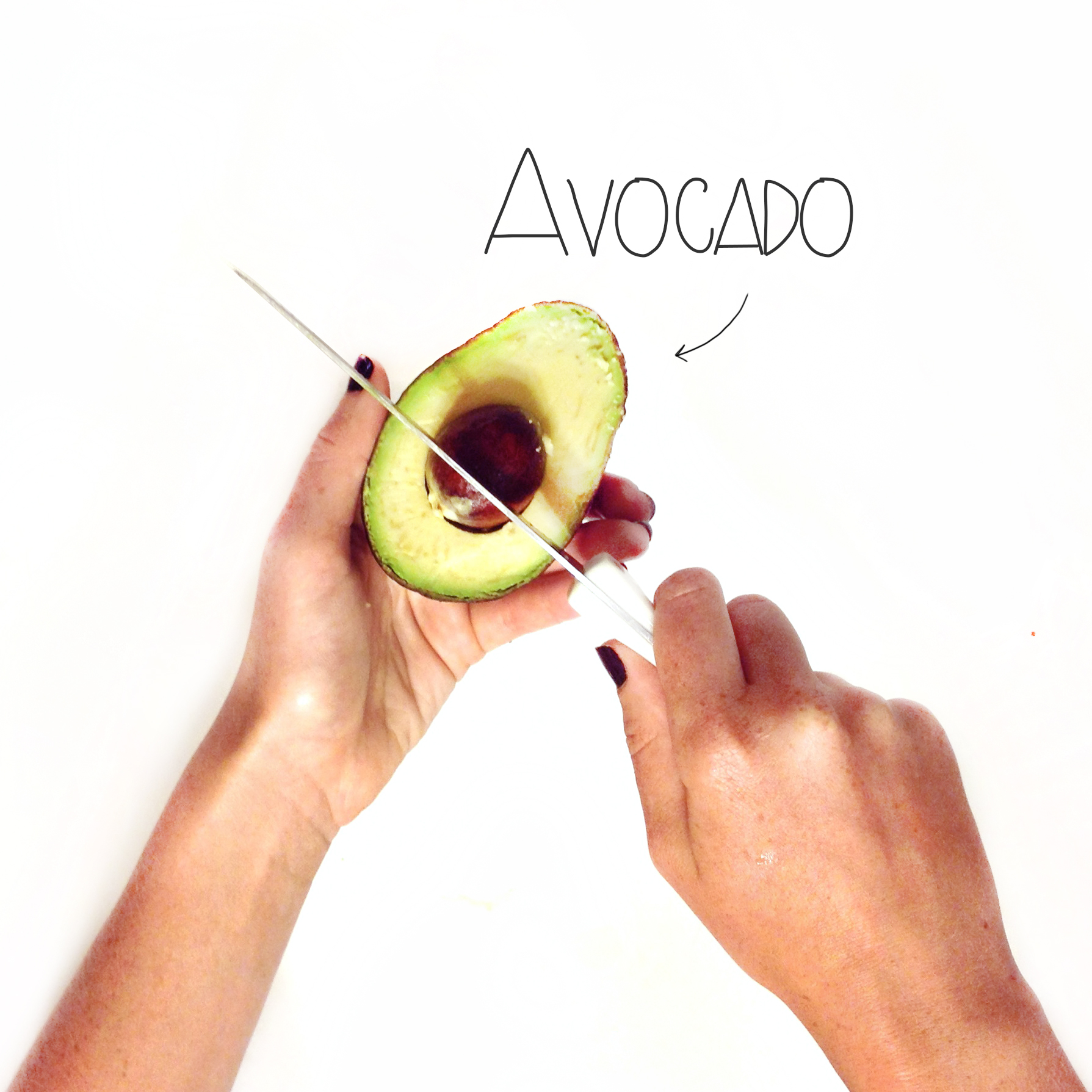 Avocado | MrsAmberAppleBlog