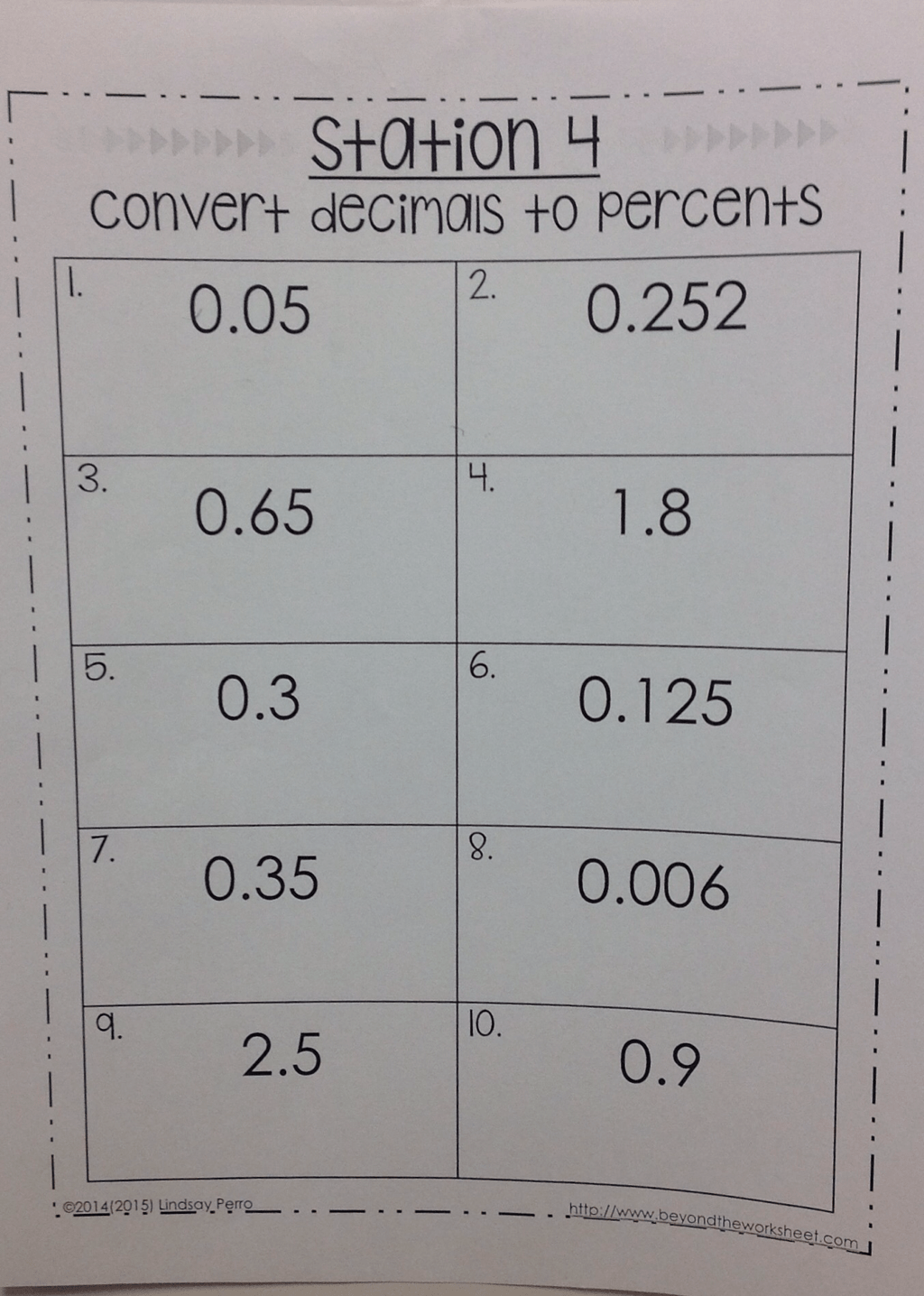7th Grade Ratio Amp Proportions Unit Page