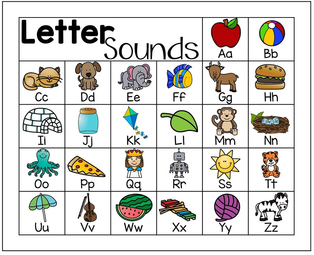 How to make a letter sounds mouse pad on Vistaprint - Mrs