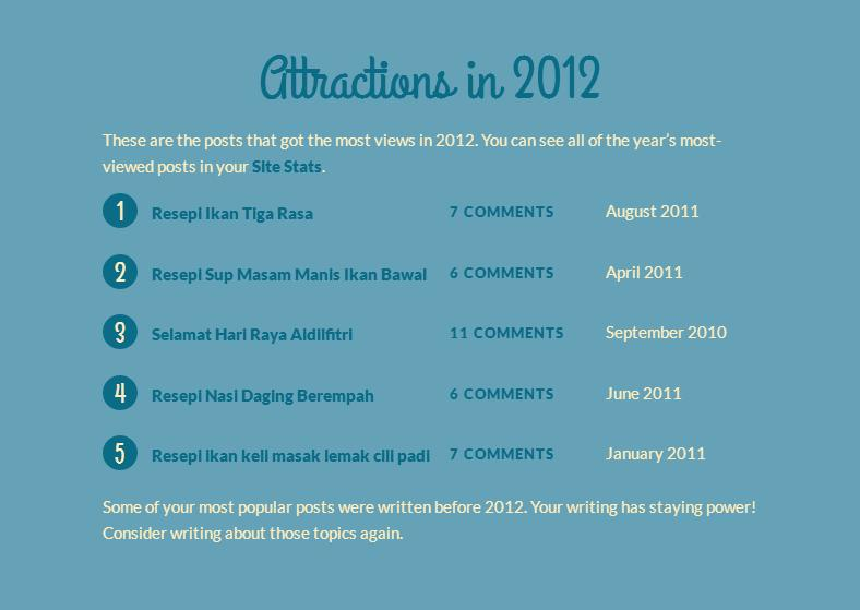 mrsdjones the blog: 2012 in review (2/2)