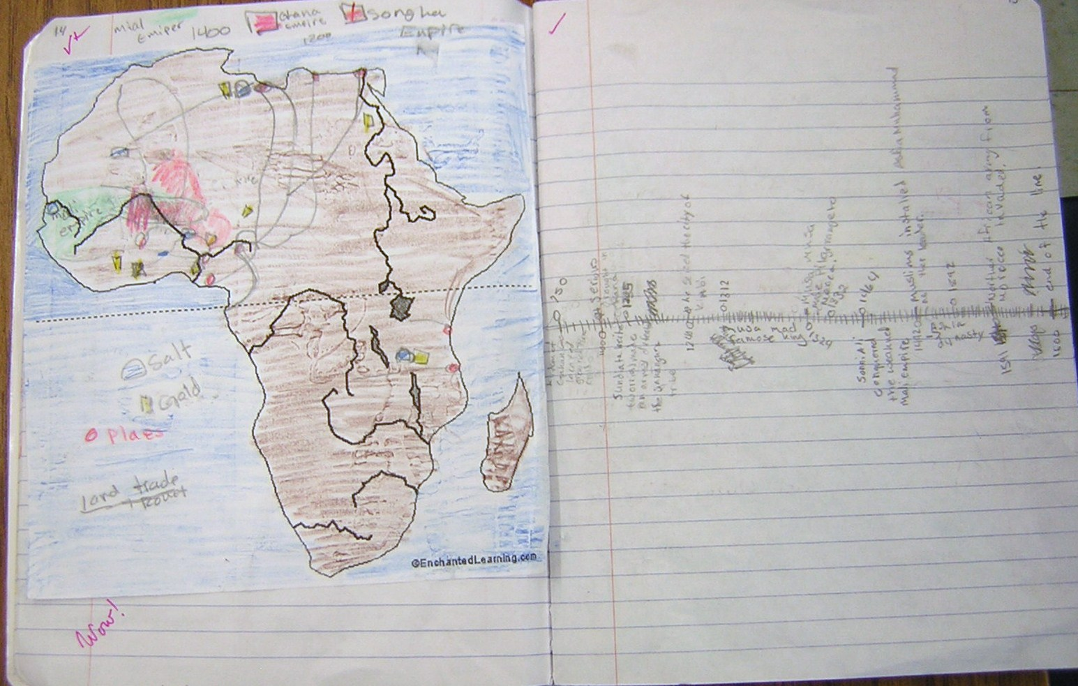 Maps In Interactive Notebooks