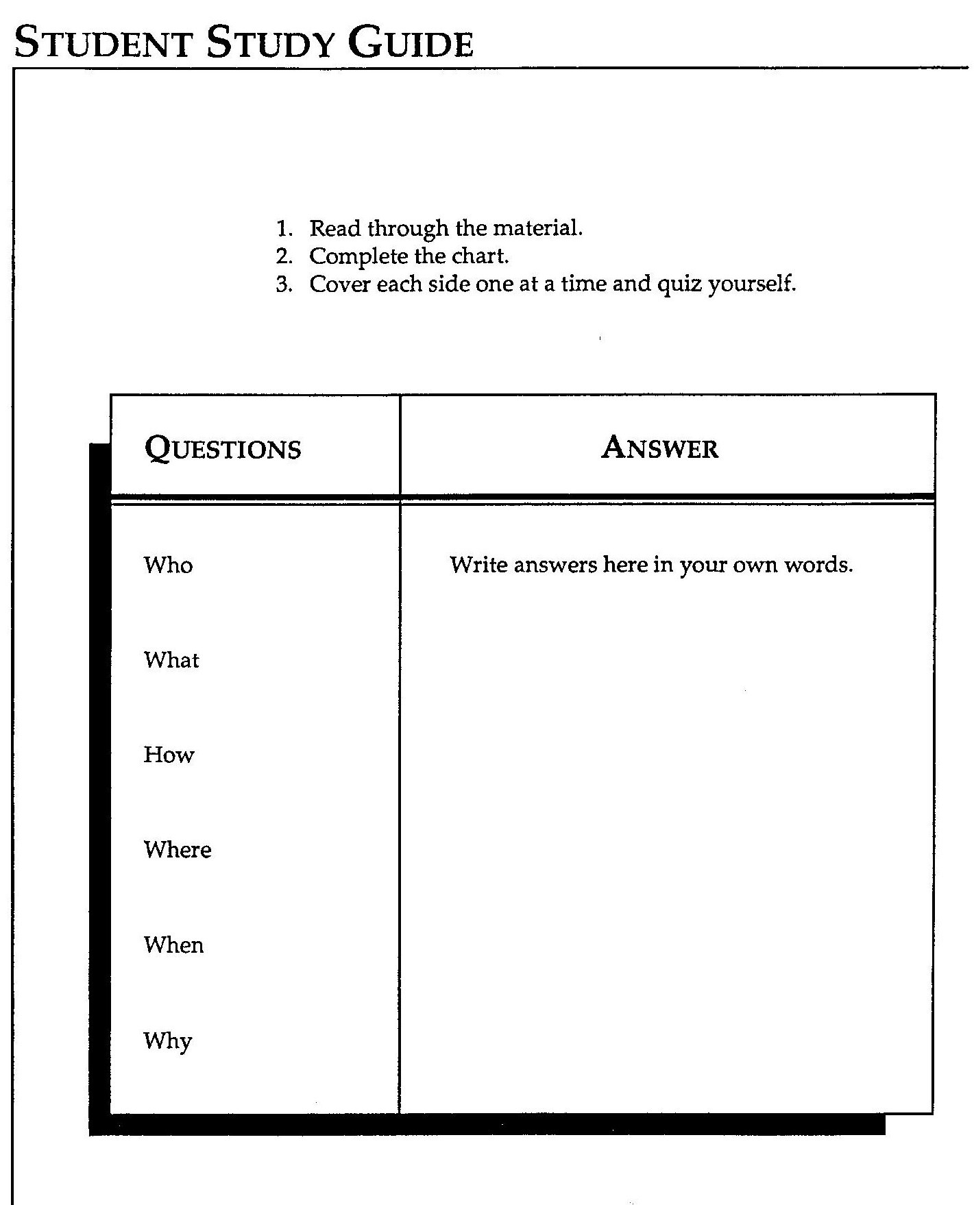 Habits Mind Worksheet