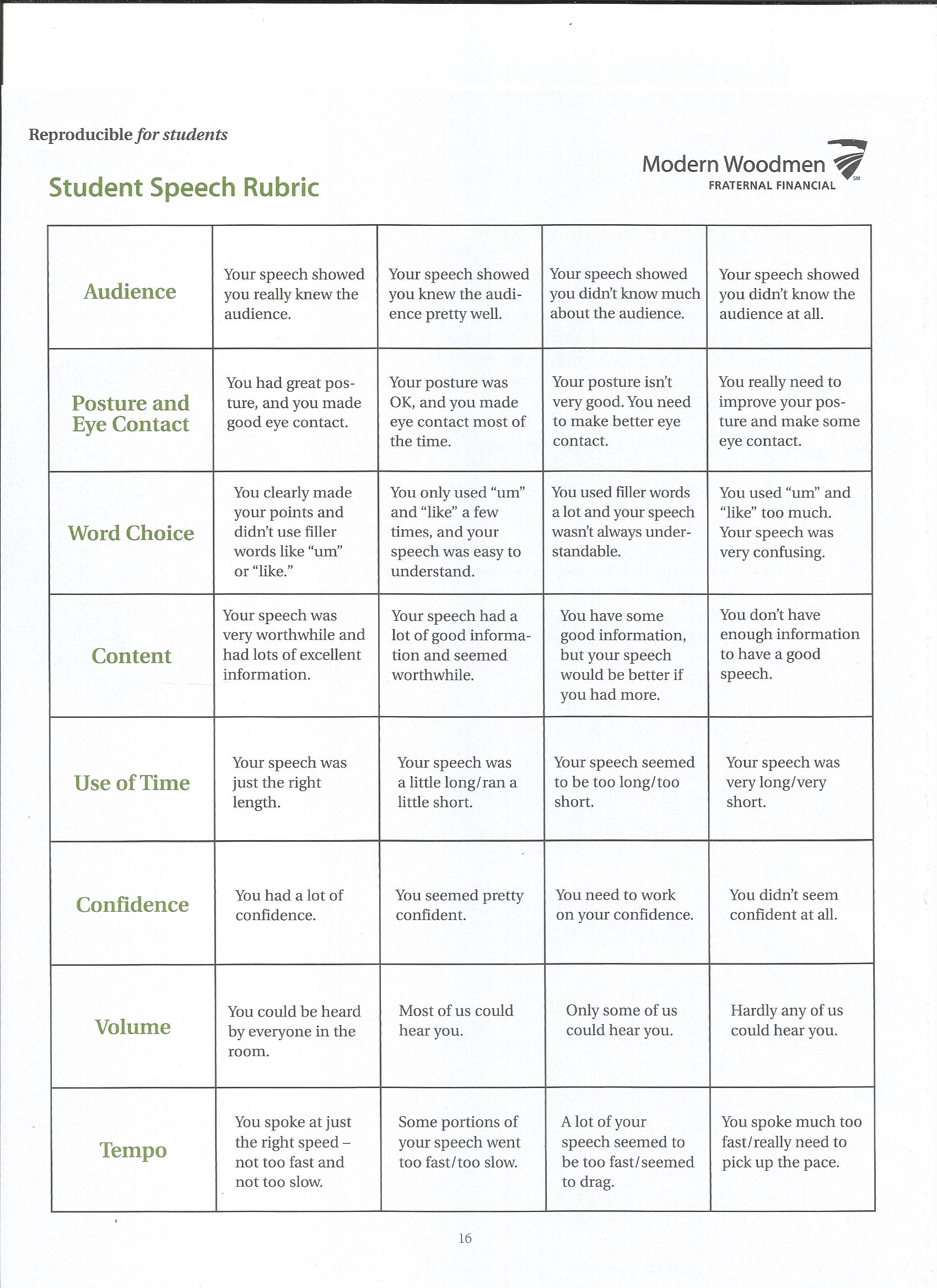 Speech Rubric 4th Grade