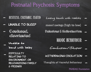 A black chalkboard featuring the symptoms to Postnatal Psychosis - postnatalpsychosischalk-300x240 - Perinatal mental health #PNDAW16 - It's okay not to be okay - Mrs H's favourite things