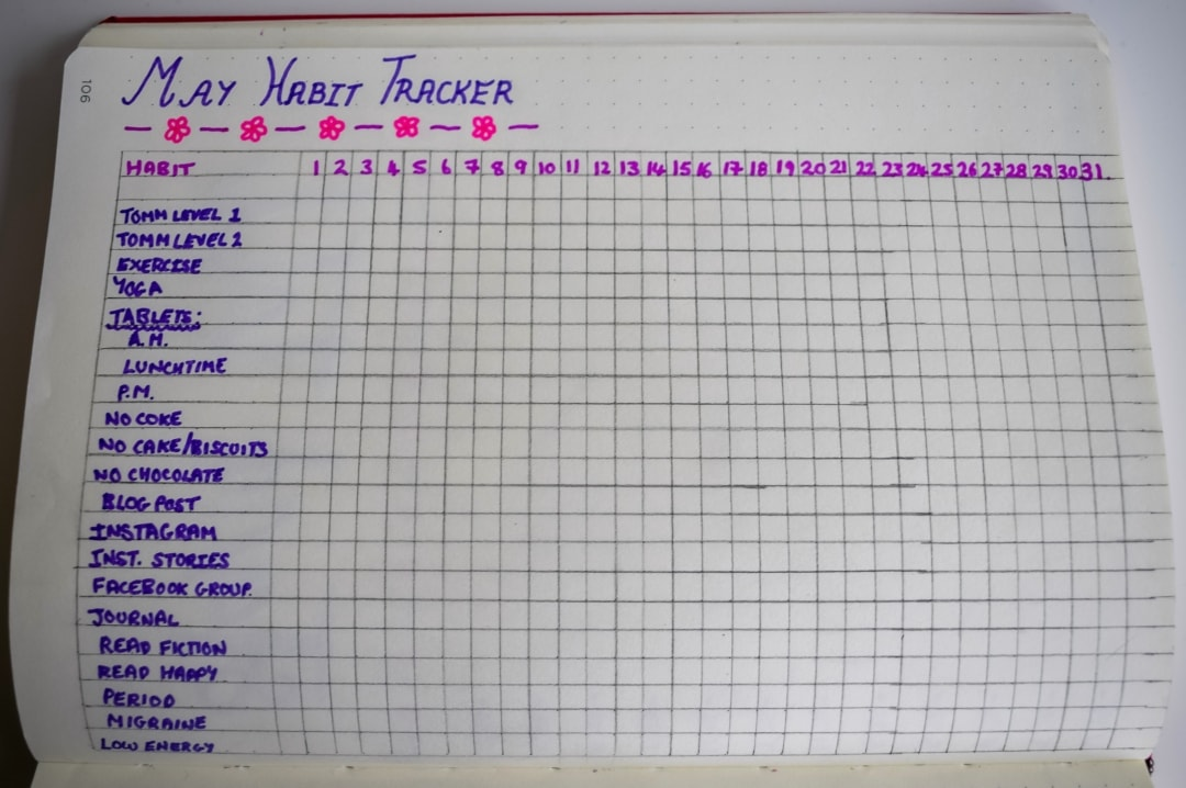 A photograph of a bullet journal monthly habit tracker - Bullet Journal Monthly Set Up For May - Mrs H's favourite things