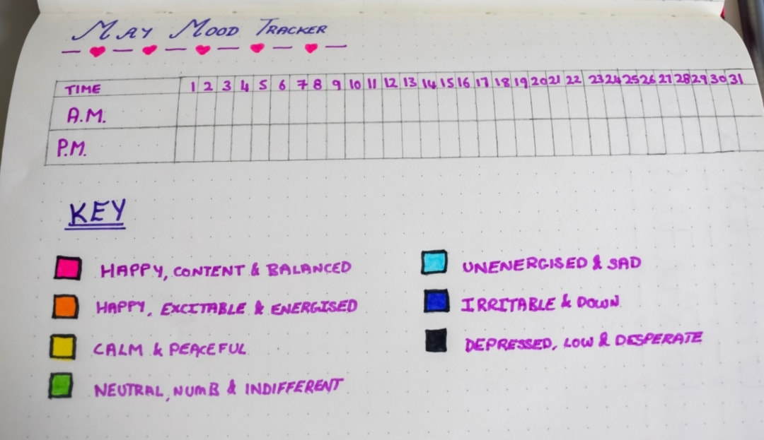 A photograph of a bullet journal monthly mood tracker - Bullet Journal Monthly Set Up For May - Mrs H's favourite things