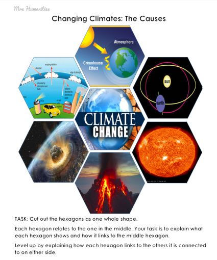 climate change causes revision visual hexagon