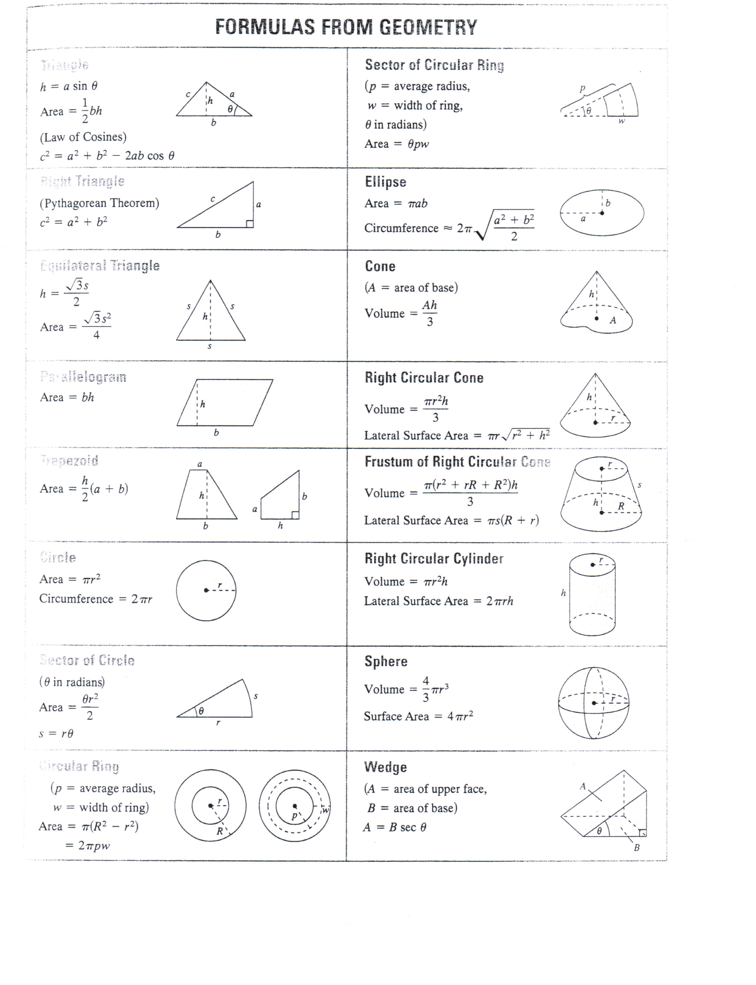 Images About Geometry Cheat Sheets