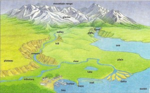 If you could create a landform or a water feature, what would it be, what would you name it, how