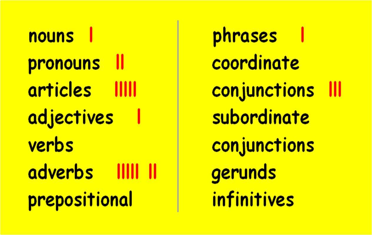 Revising Parts Of Speech