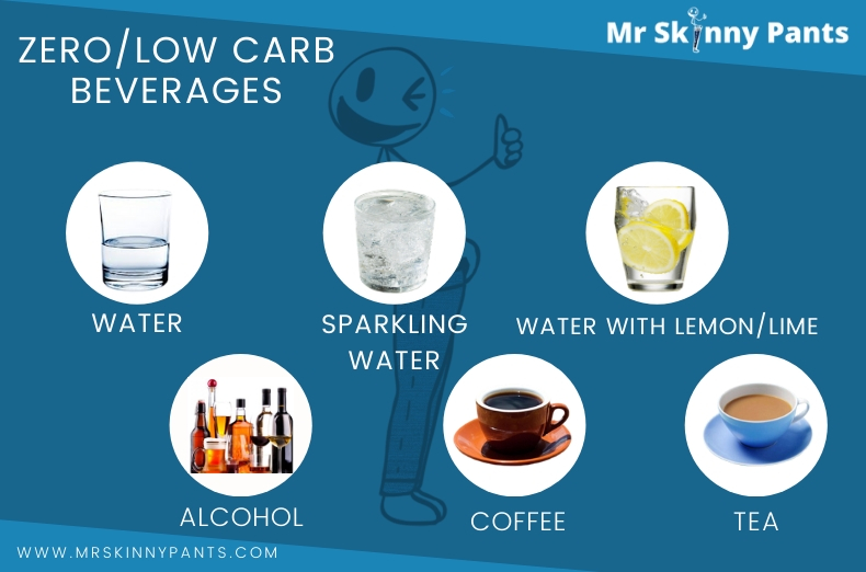 Low Carb Food List Beverages