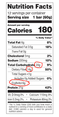 net carbs and labels