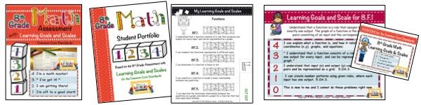 8th Grade Marzano Math Bundle