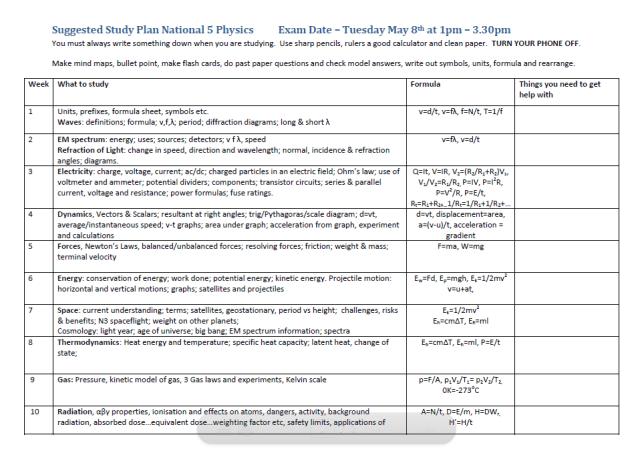 10 week Revision Plan – N5 (National 5)
