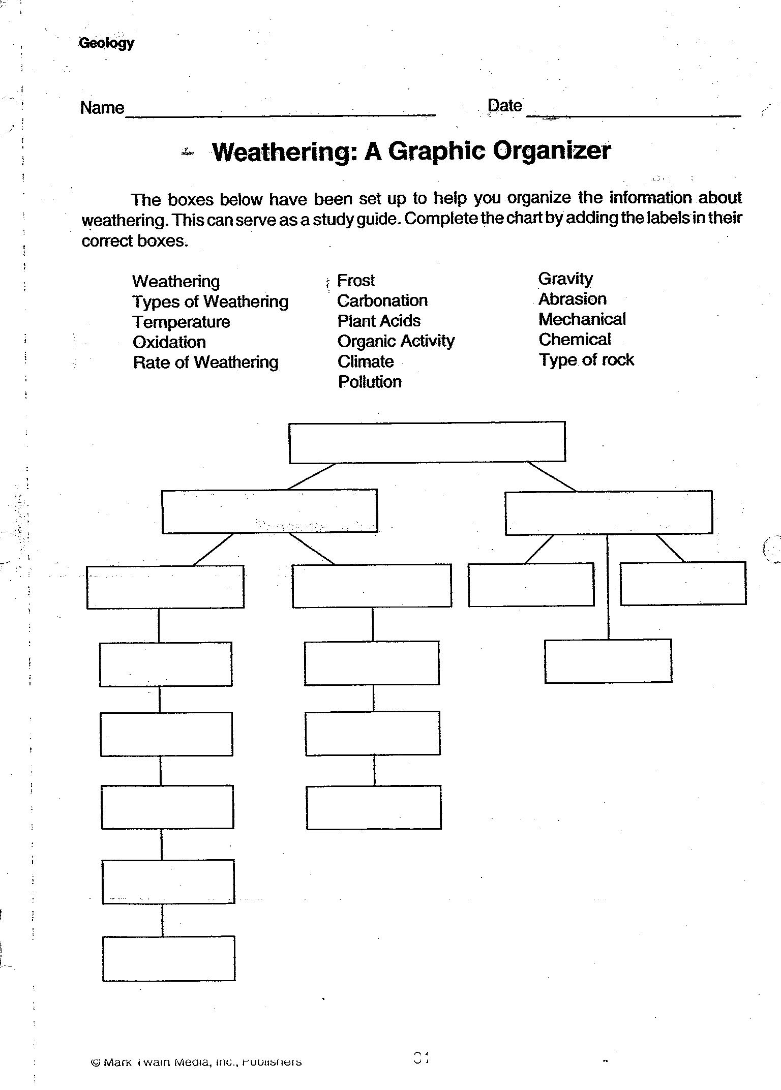 Weather Erosion And Deposition Worksheet