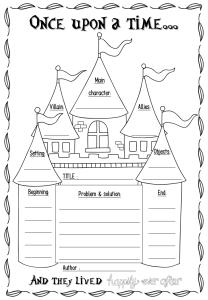 Séquence Fairy Tale Story Map 5e