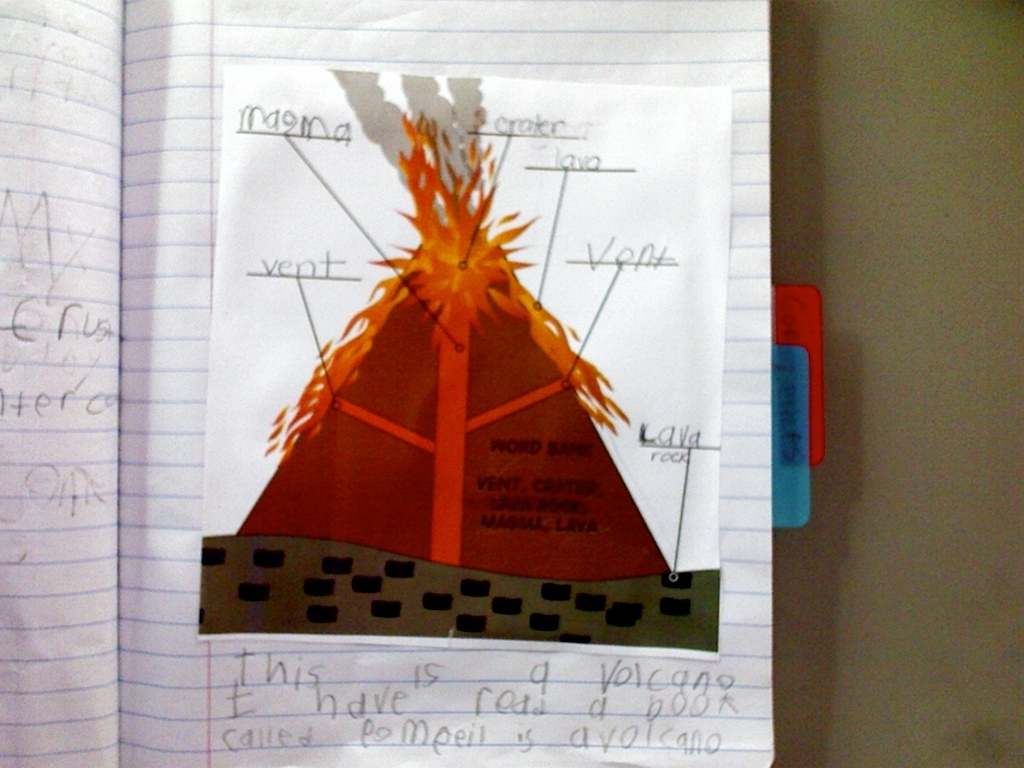 My Volcano Diagram