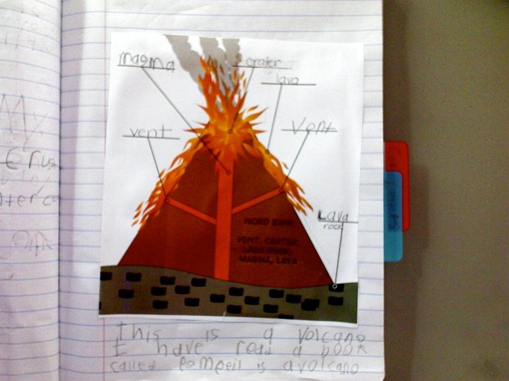 My Volcano Diagram