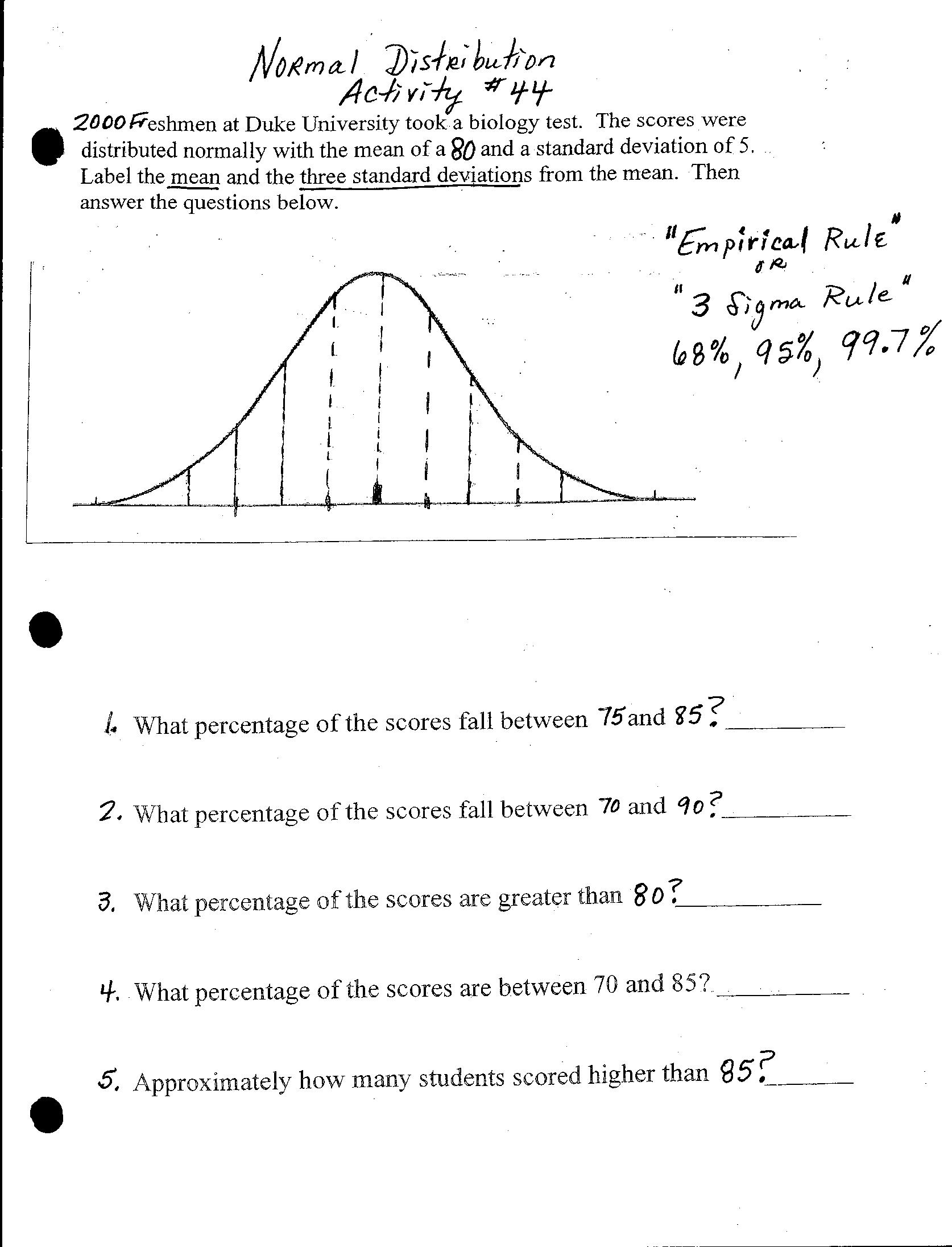Fitting To A Normal Distribution Worksheet