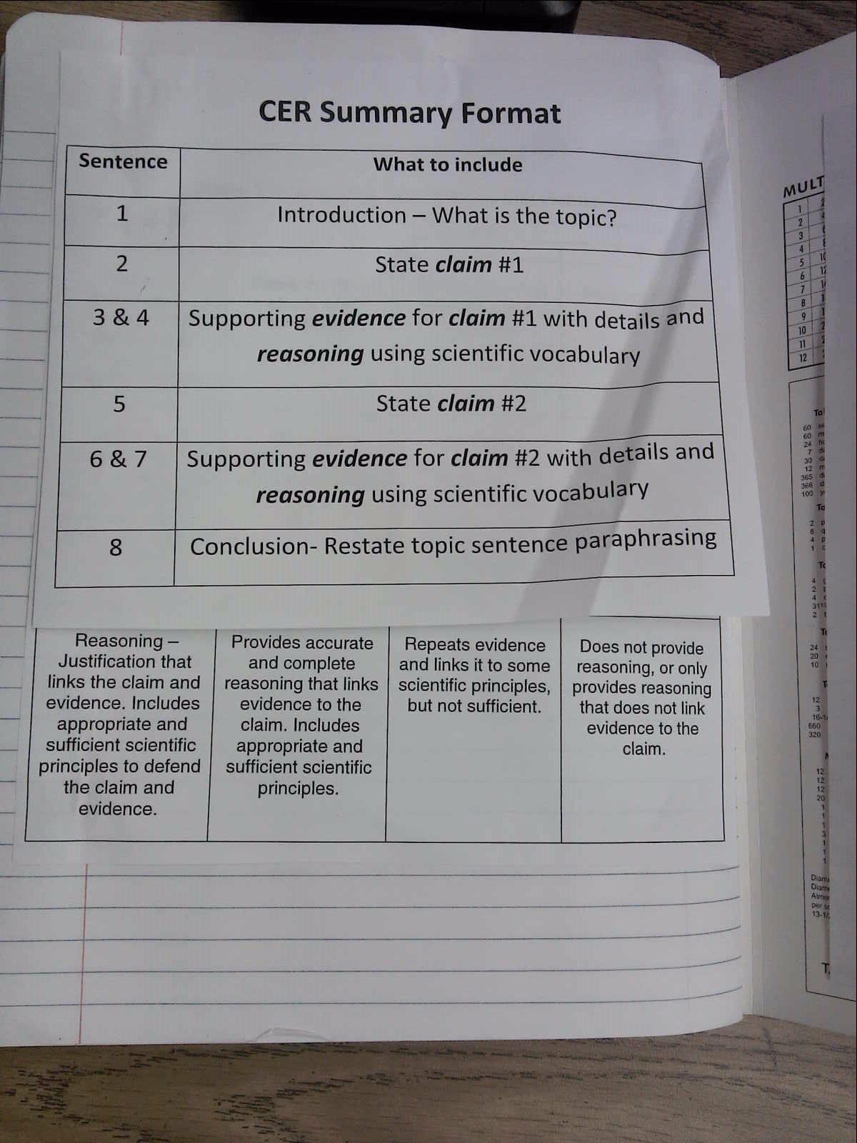 7th Notebook Mrs Walker S Science Class