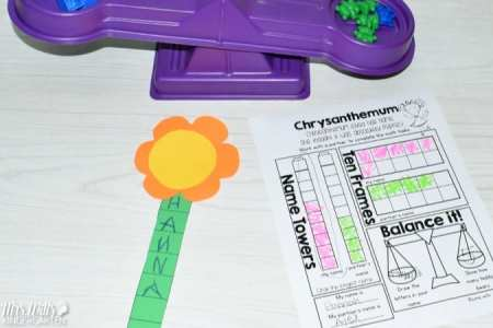 Kindergarten Lesson Plans Week 5 Kindergarten Lesson Plans Week 4 featuring ideas for Chrysanthemum reading   writing  math  and